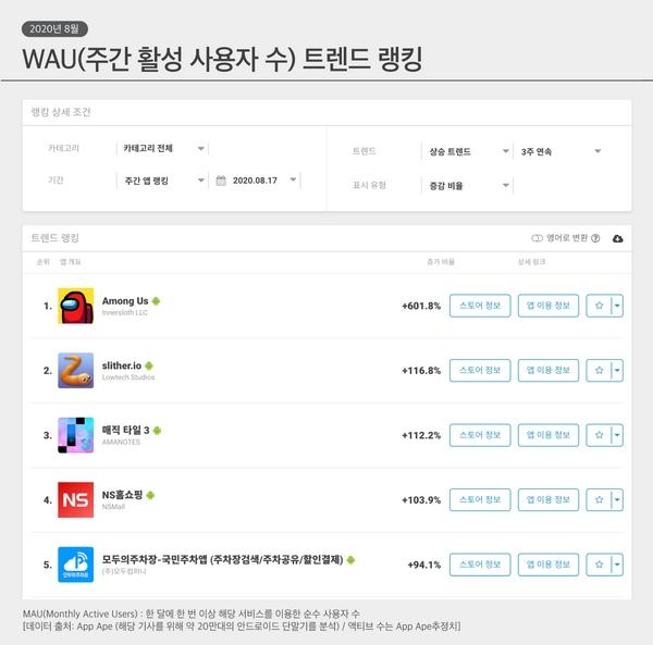 자료제공=앱에이프(http://appa.pe)